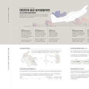 월간공군 2020년 5월호 (대한민국 공군 공지합동작전 인포그래픽 포스터)