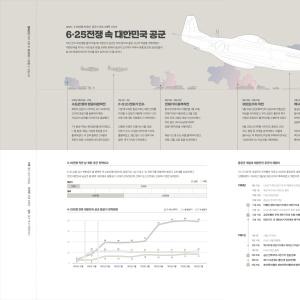 월간공군 2020년 6월호 (6.25전쟁 속 대한민국 공군 인포그래픽 포스터)